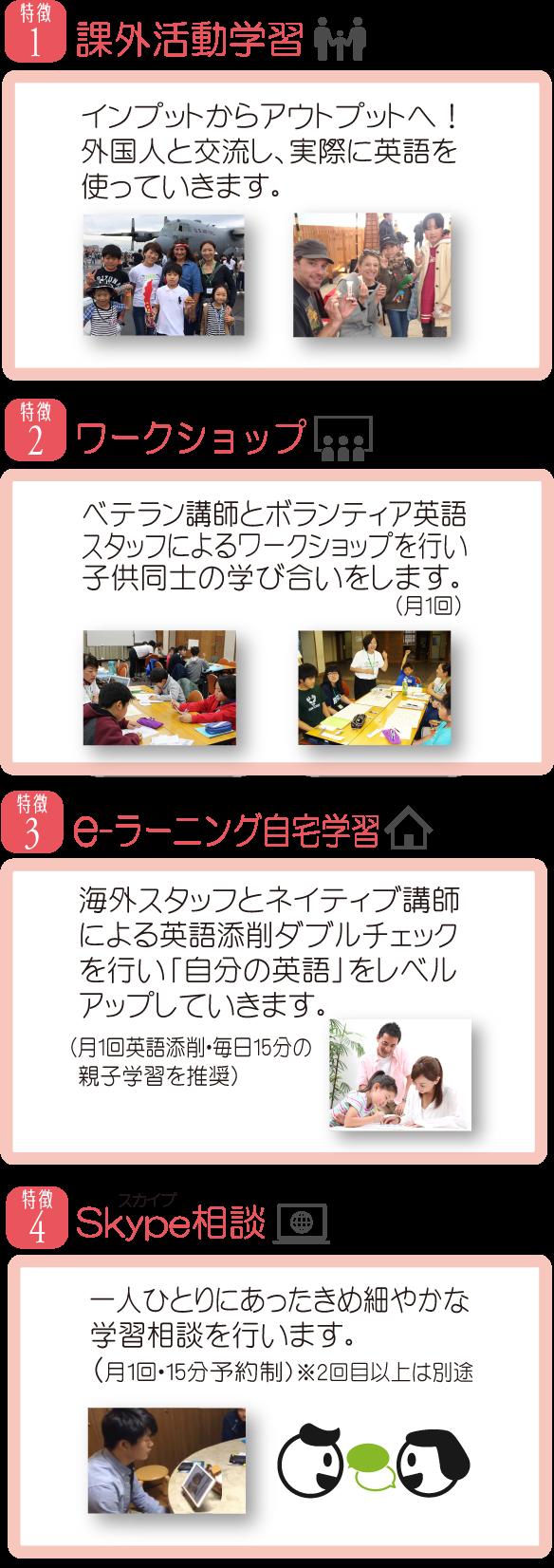 4つの特徴画像